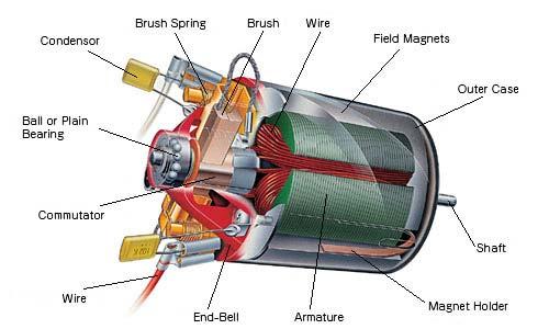موتور ، کلاچ و جک هیدرولیک